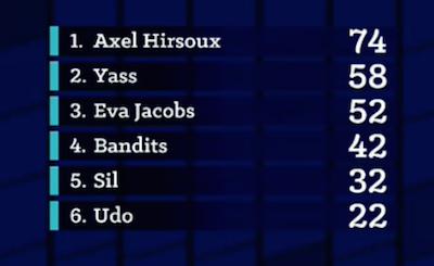 belgium jury vote 2014