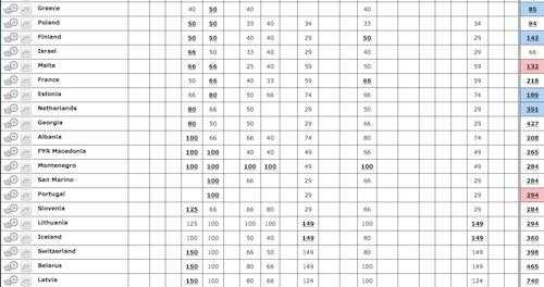 betting 2014 2