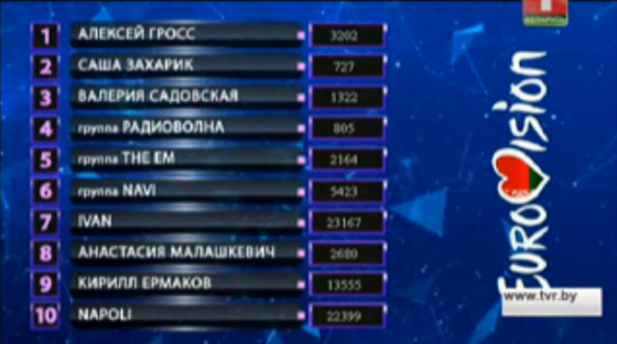 belarus 2016 results