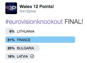 w12plive final