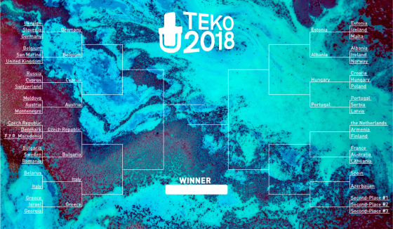 teko-2018-bracket-after-group-12.png