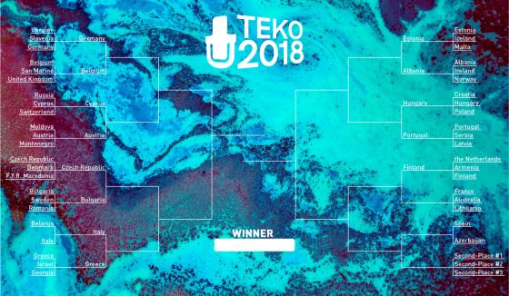 teko-2018-bracket-after-group-13.png